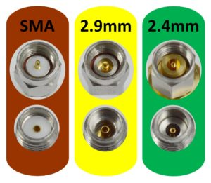 SMA, 2.9 mm, 2.4 mm RF connectors