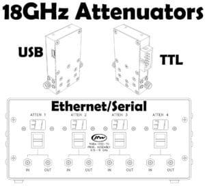 18GHz Step Attenuators